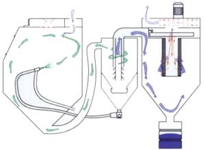 Suction Blast Cabinet Process